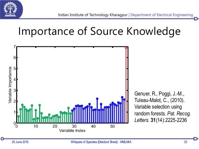 Importance of Source Knowledge Genuer, R., Poggi, J.-M., Tuleau-Malot, C., (2010). Variable selection using random forests...