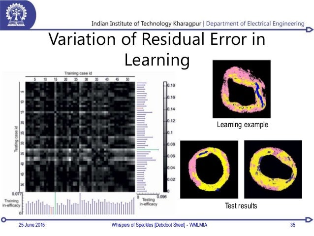 Variation of Residual Error in Learning 25 June 2015 35 Learning example Test results Whispers of Speckles [Debdoot Sheet]...