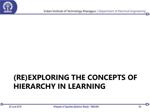 (RE)EXPLORING THE CONCEPTS OF HIERARCHY IN LEARNING 25 June 2015 Whispers of Speckles [Debdoot Sheet] - WMLMIA 55
