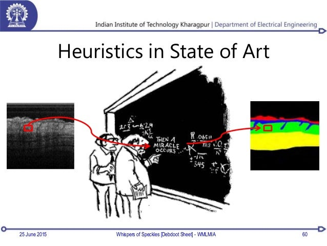 Heuristics in State of Art Whispers of Speckles [Debdoot Sheet] - WMLMIA 6025 June 2015