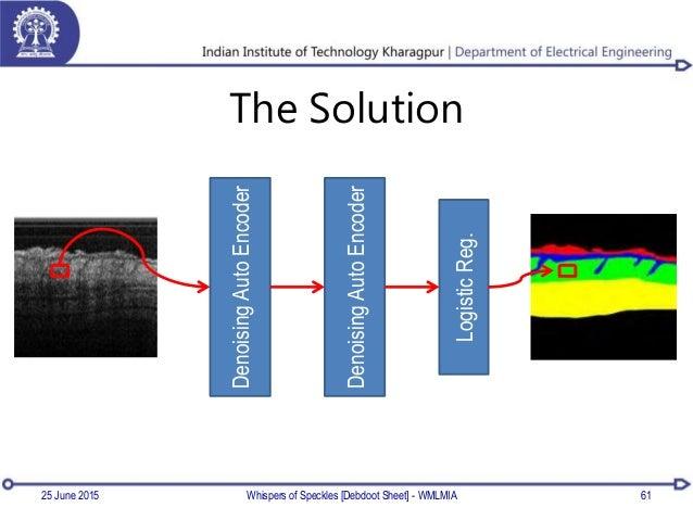 The Solution Whispers of Speckles [Debdoot Sheet] - WMLMIA 61 DenoisingAutoEncoder DenoisingAutoEncoder LogisticReg. 25 Ju...