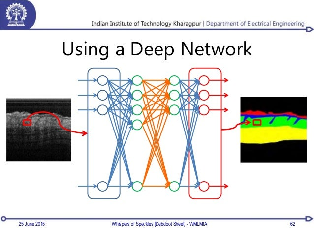 Using a Deep Network Whispers of Speckles [Debdoot Sheet] - WMLMIA 6225 June 2015