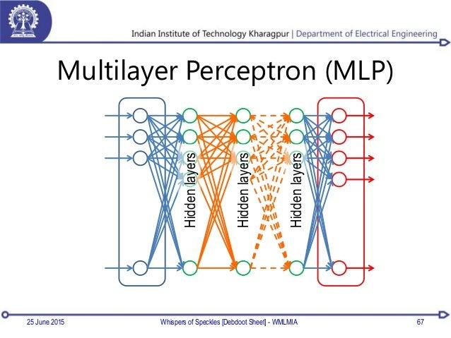Multilayer Perceptron (MLP) 25 June 2015 Whispers of Speckles [Debdoot Sheet] - WMLMIA 67 Hiddenlayers Hiddenlayers Hidden...