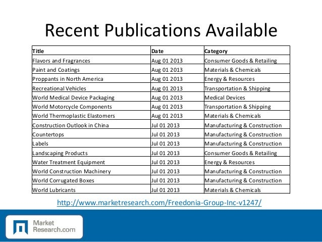 Recent Publications Available Title Date Category Flavors and Fragrances Aug 01 2013 Consumer Goods & Retailing Paint and ...