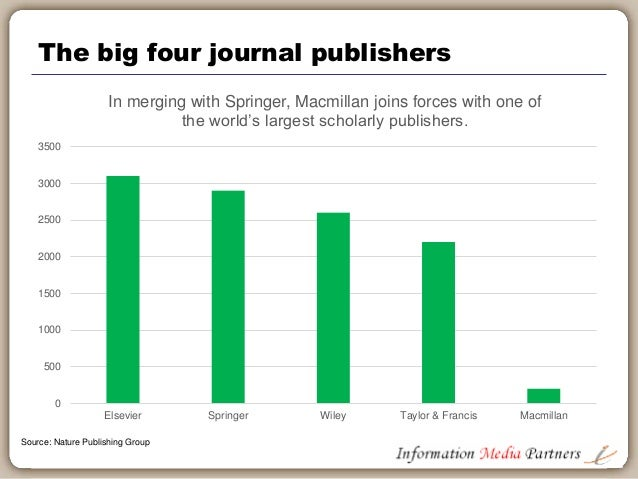 High Level Overview of the Publishing Industry 2017