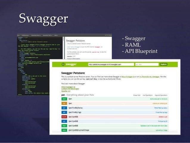 Publishing api documentation presentation swagger swagger raml api blueprint malvernweather Images