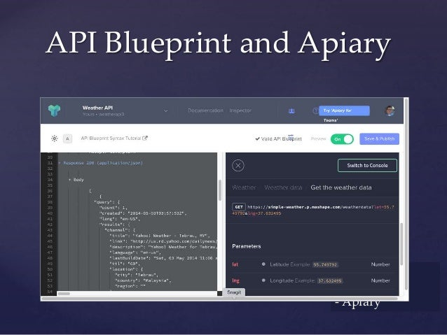 Publishing api documentation presentation api blueprint and apiary mulesoft apigee apiary malvernweather Choice Image