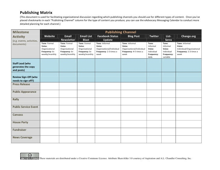 Publishing Matrix        (This document is used for facilitating organizational discussion regarding which publishing chan...