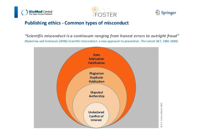 """Publishing ethics - Common types of misconduct  """"Scientific misconduct is a continuum ranging from honest errors to outrig..."""