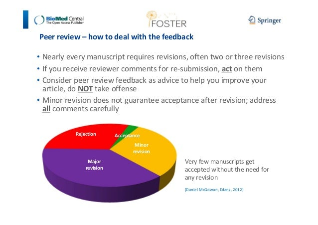 Peer review – how to deal with the feedback  • Nearly every manuscript requires revisions, often two or three revisions  •...