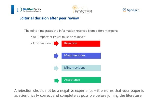 Editorial decision after peer review  The editor integrates the information received from different experts  • ALL importa...