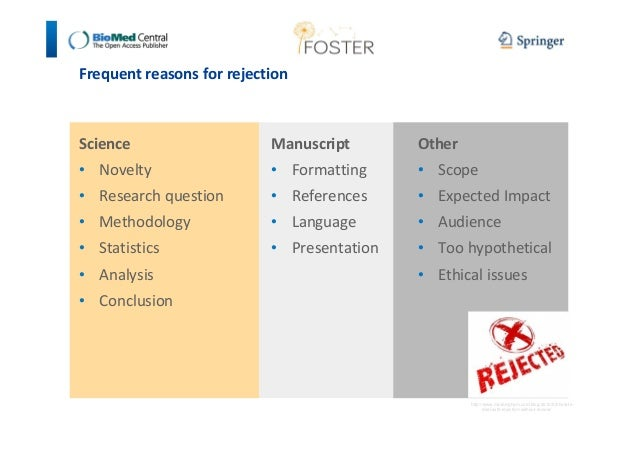 Frequent reasons for rejection  Science  • Novelty  • Research question  • Methodology  • Statistics  • Analysis  • Conclu...