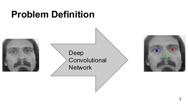 Introduction to deep learning in python and Matlab Slide 3