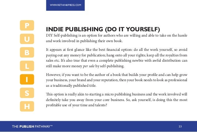 How to get your book published 24 the publish solutioingenieria Gallery