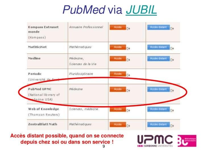PubMed via JUBILAccès distant possible, quand on se connecte   depuis chez soi ou dans son service !                      ...