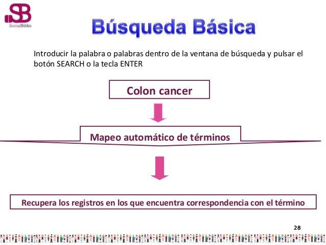 Hospital Universitario de Getafeccampos.hugf@salud.madrid.orgTwitter: @biblioGETAFEBlog: http://ccamposhugf.wordpress.com/...