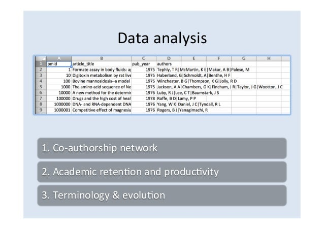 Pubmed dataset visualisation pecha kucha Slide 3