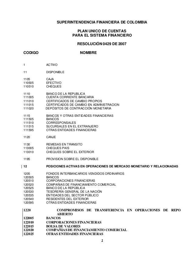SUPERINTENDENCIA FINANCIERA DE COLOMBIA PLAN UNICO DE CUENTAS PARA EL SISTEMA FINANCIERO RESOLUCIÓN 0429 DE 2007 CODIGO NO...