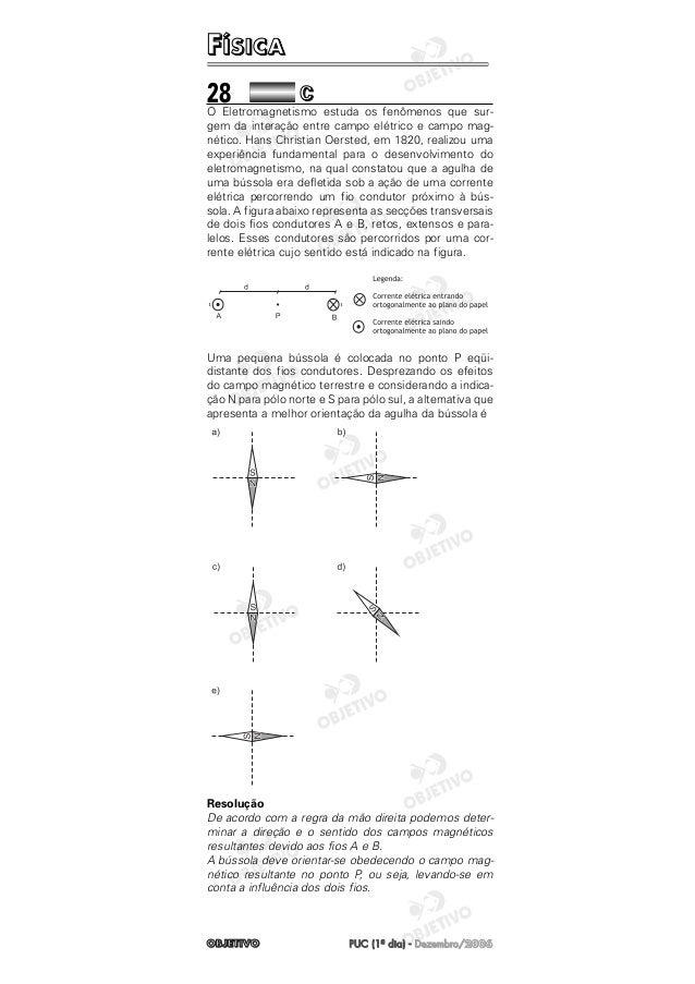 OOOOBBBBJJJJEEEETTTTIIIIVVVVOOOOFFFFÍÍÍÍSSSSIIIICCCCAAAA28 CCCCO Eletromagnetismo estuda os fenômenos que sur-gem da inter...