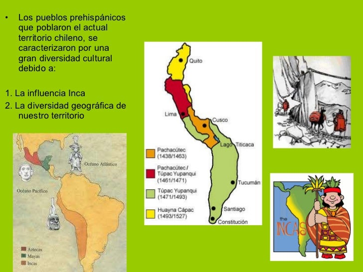 Pueblos Prehispanicos Slide 3