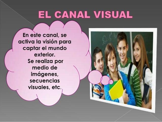 En este canal se activa la audición para percibir la información mediante palabras, conversaciones, sonidos, ritmos,etc. ...
