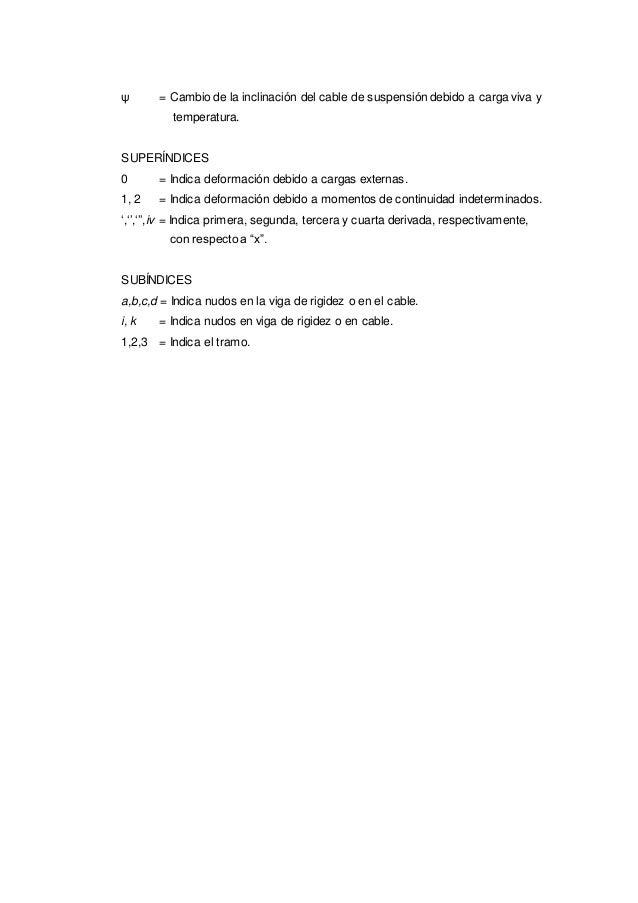 ψ = Cambio de la inclinación del cable de suspensión debido a carga viva y temperatura. SUPERÍNDICES 0 = Indica deformació...