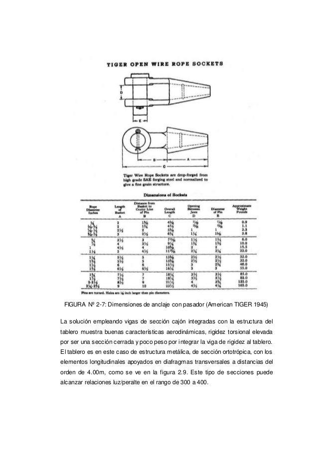 FIGURA Nº 2-7: Dimensiones de anclaje con pasador (American TIGER 1945) La solución empleando vigas de sección cajón integ...