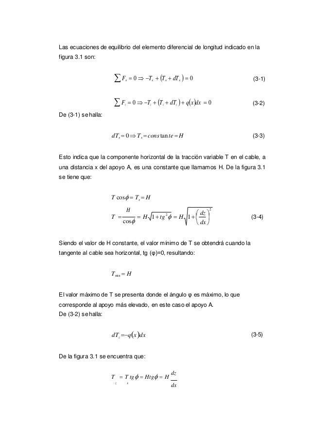 1tg2  Las ecuaciones de equilibrio del elemento diferencial de longitud indicado en la figura 3.1 son: De (3-1) se hall...