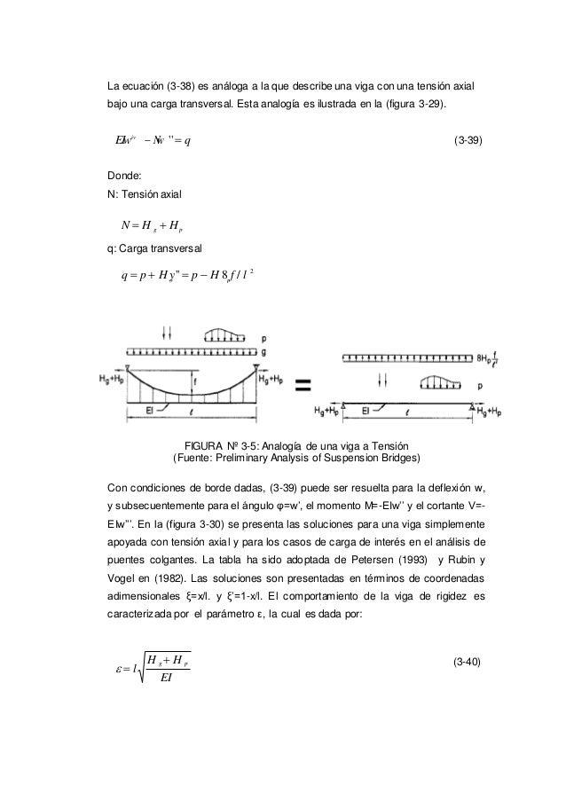 p p La ecuación (3-38) es análoga a la que describe una viga con una tensión axial bajo una carga transversal. Esta analog...