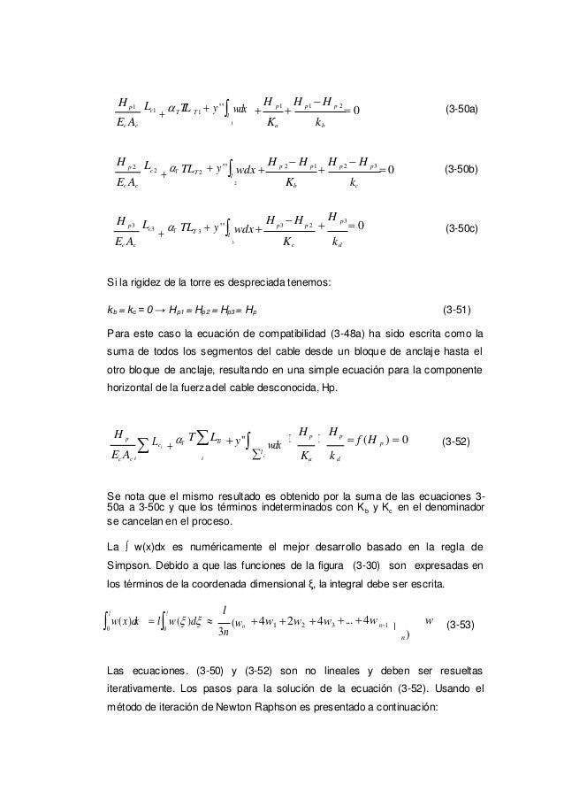 l l H p1 Lc1  TTL T1  y''l wdx  H p1  H p1  H p 2  0 (3-50a) Ec Ac 1 Ka kb H p 2 Lc2  TTLT 2  y''l wdx  H p...