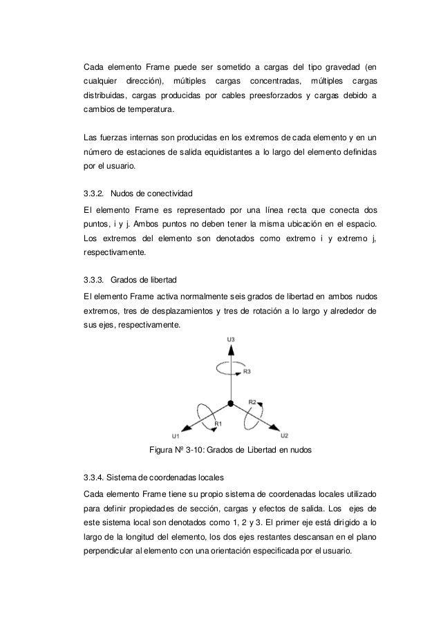 Cada elemento Frame puede ser sometido a cargas del tipo gravedad (en cualquier dirección), múltiples cargas concentradas,...