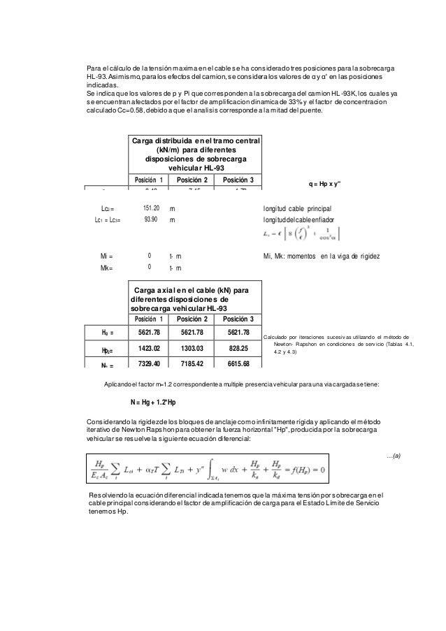 FIGURA Nº 4-5: Extracto de la Figura Nº 3-1 Ecuaciones para la viga con tensión axial