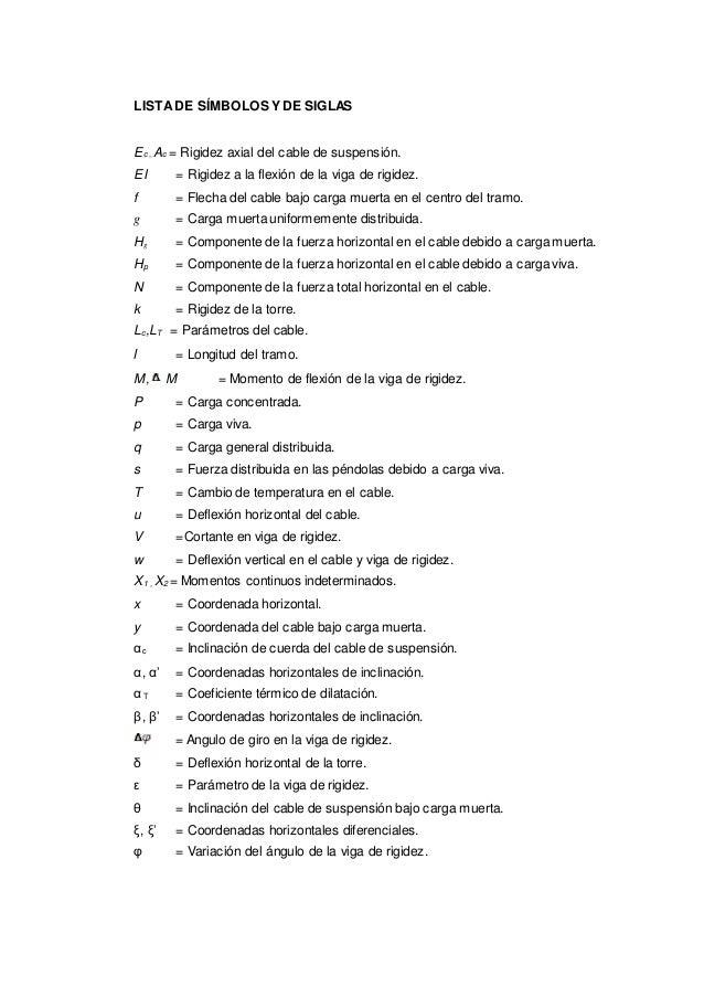 LISTADE SÍMBOLOS Y DE SIGLAS Ec , Ac = Rigidez axial del cable de suspensión. EI = Rigidez a la flexión de la viga de rigi...