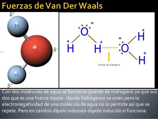 Resultado de imagen de Fuerzas de Van der Waals