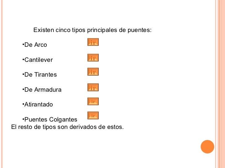 <ul><li>Existen cinco tipos principales de puentes:  </li></ul><ul><ul><li>De Arco </li></ul></ul><ul><ul><li>Cantilever <...