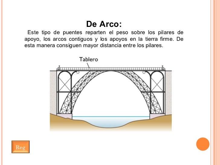 De Arco: Este tipo de puentes reparten el peso sobre los pilares de apoyo, los arcos contiguos y los apoyos en la tierra f...
