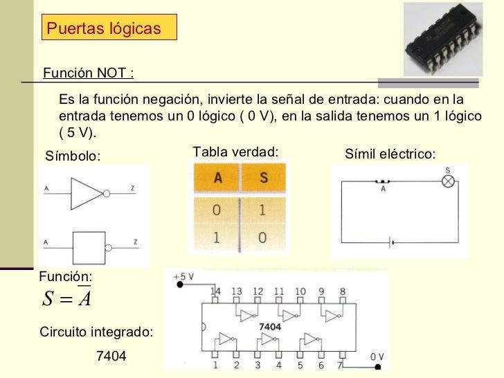 Circuito Integrado Simbolo : Circuito integrado simbolo simbolos circuitos