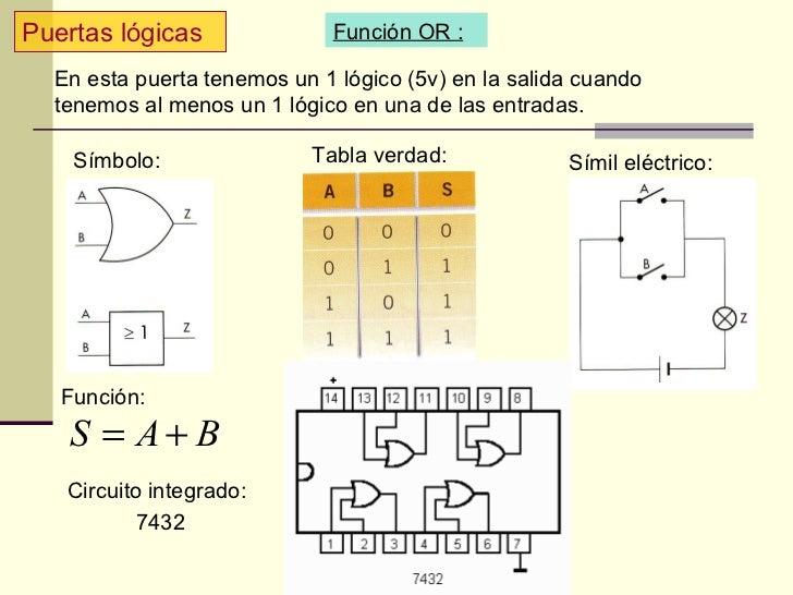 Circuito Integrado 7404 : Puertas lógicas