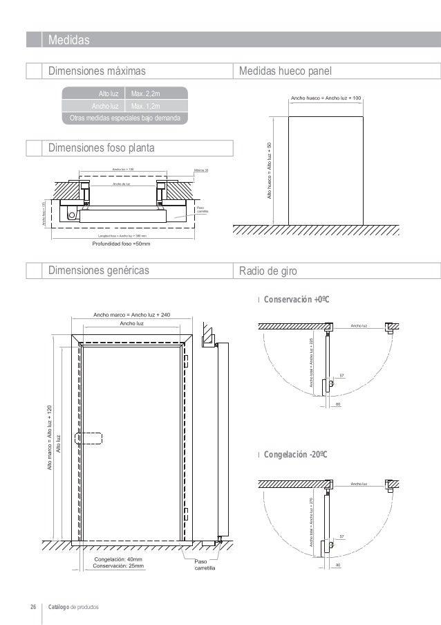 Puertas pivotantes para c maras frigor ficas for Puertas galvanizadas medidas
