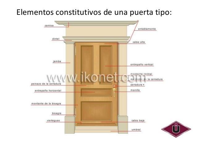 Tipos de puertas - Tipos de puertas de madera ...