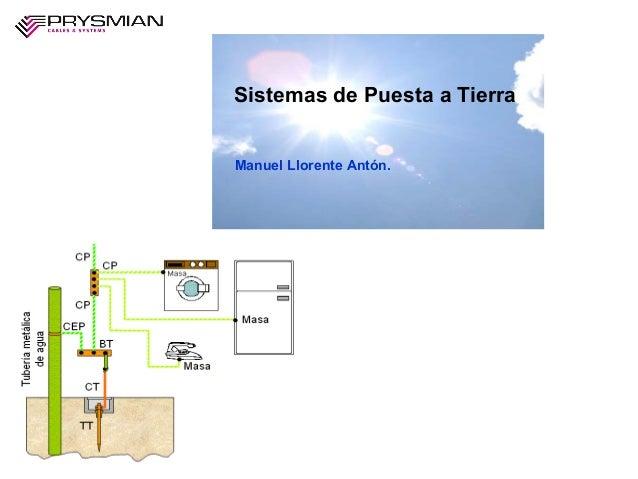 Manuel Llorente Antón.Sistemas de Puesta a Tierra