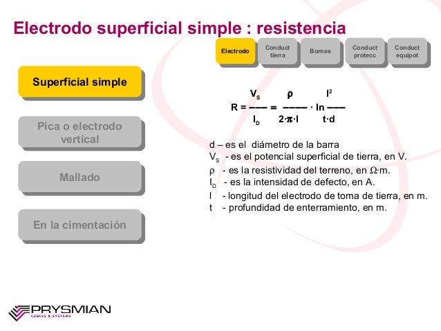 Electrodo superficial simple : resistenciaSuperficial simpleSuperficial simpleVSρ l2R = −−− = −−−− · ln −−−ID2·π·l t·dd – ...