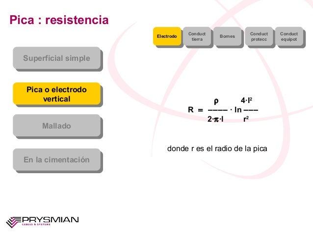 Pica : resistenciaSuperficial simpleSuperficial simplePica o electrodoverticalPica o electrodoverticalMalladoMalladoEn la ...