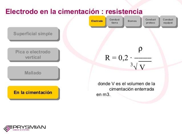 Electrodo en la cimentación : resistenciaρR = 0,2 · −−−− donde3√ Vdonde V es el volumen de lacimentación enterradaen m3.Su...