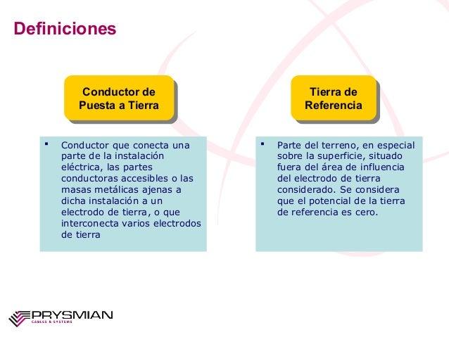 Definiciones Conductor que conecta unaparte de la instalacióneléctrica, las partesconductoras accesibles o lasmasas metál...