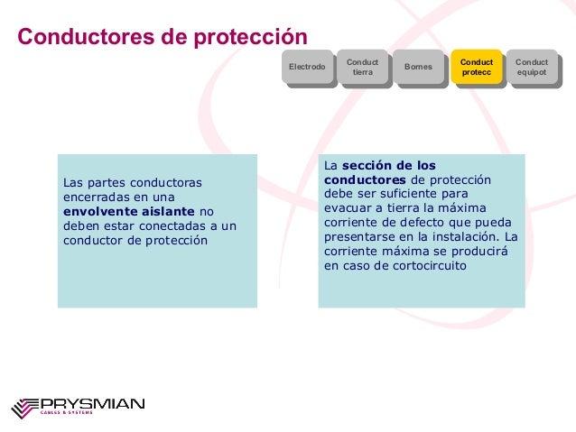 Conductores de protecciónElectrodoElectrodo ConducttierraConducttierra BornesBornes ConductproteccConductproteccConductequ...