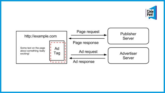 IPONWEB • Cloud-based SaaS model • Платформа — набор базовых компонентов и сервисов с возможностью кастомизации под каждог...