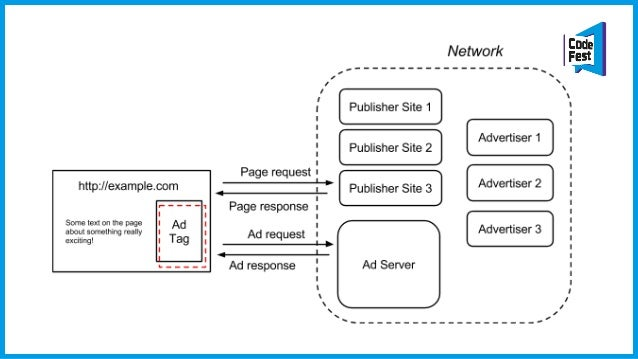 u-Server u-Workflow u-Optimize u-ETL u-Slicer Graphite u-Predict u-Audience Dedicated Shared EXT/ClientEXT/Client
