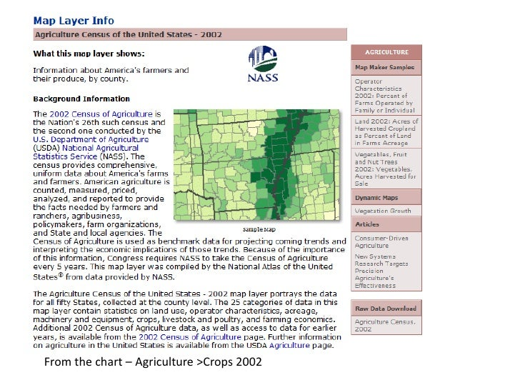 From the chart – Agriculture >Crops 2002<br />