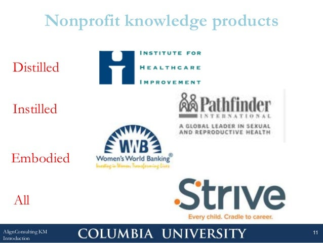 Nonprofit knowledge products AlignConsulting KM Introduction 11 Distilled Embodied Instilled All